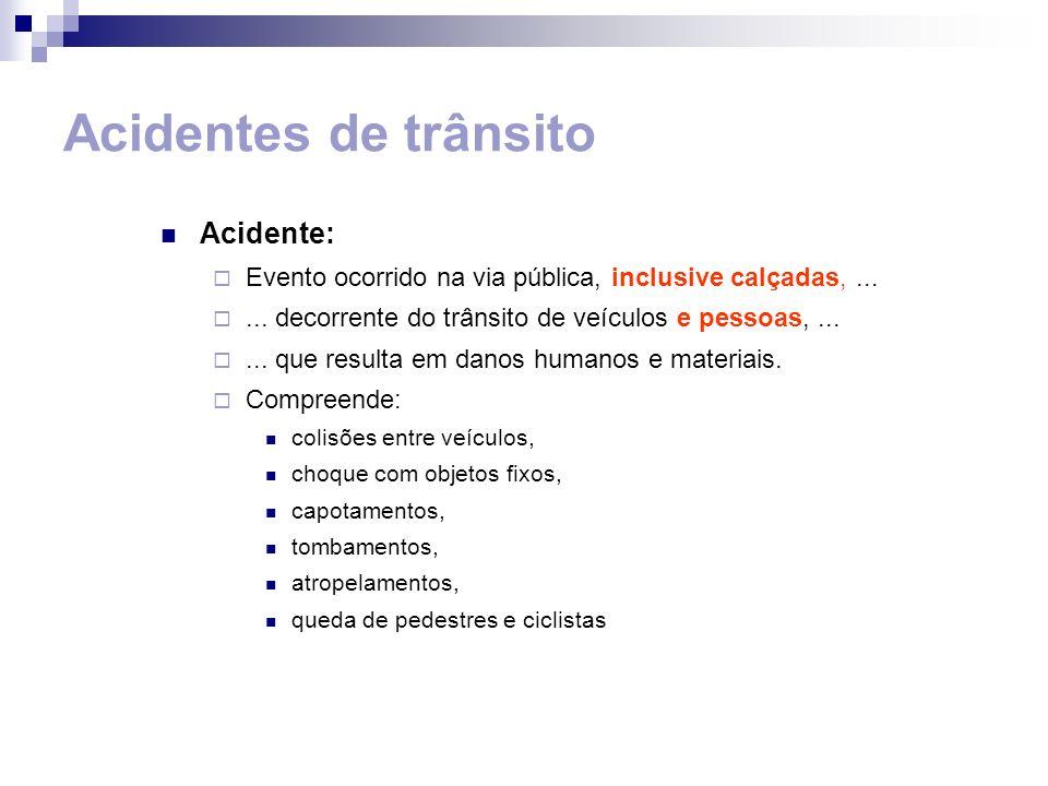 Acidentes de trânsito Acidente: