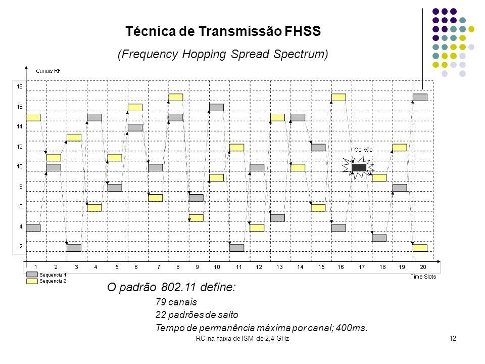 Técnica de Transmissão FHSS
