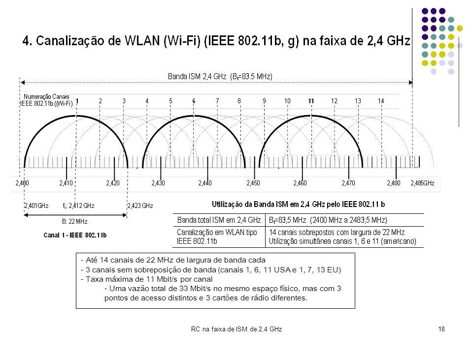 - Até 14 canais de 22 MHz de largura de banda cada