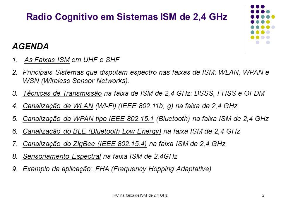 Radio Cognitivo em Sistemas ISM de 2,4 GHz