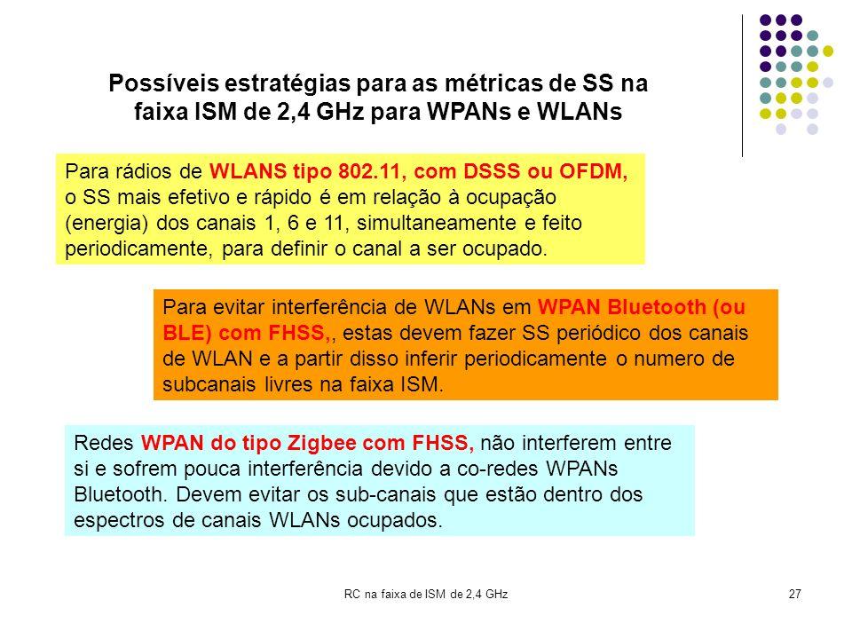 Possíveis estratégias para as métricas de SS na faixa ISM de 2,4 GHz para WPANs e WLANs