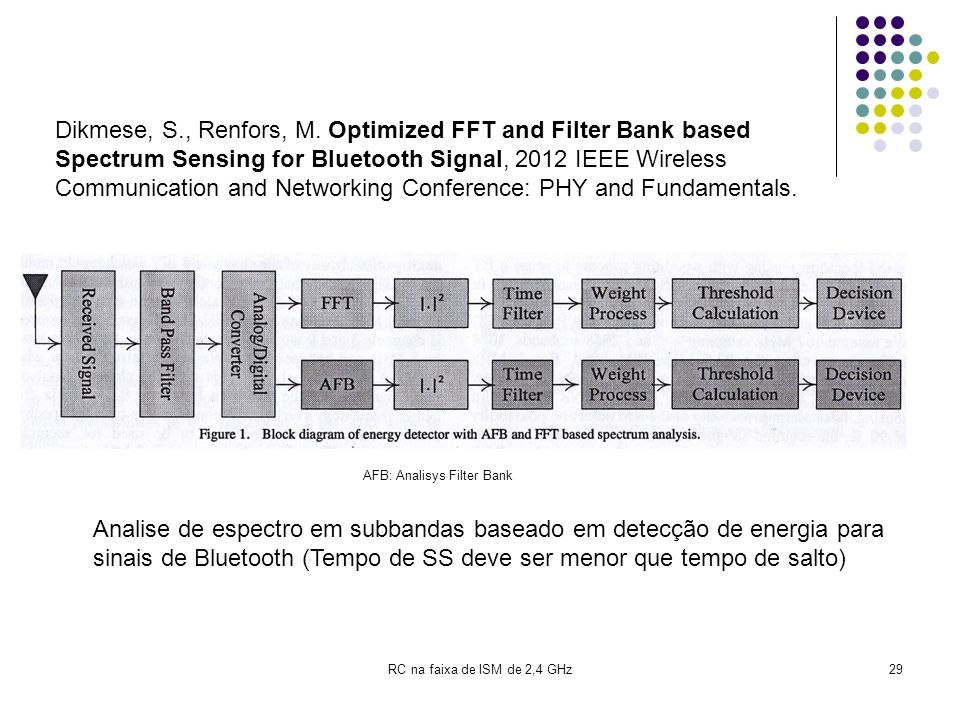 Dikmese, S., Renfors, M. Optimized FFT and Filter Bank based Spectrum Sensing for Bluetooth Signal, 2012 IEEE Wireless Communication and Networking Conference: PHY and Fundamentals.