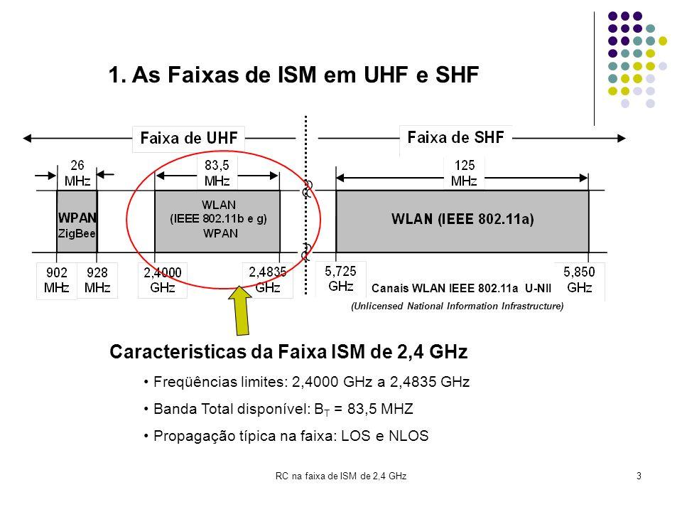 Canais WLAN IEEE 802.11a U-NII