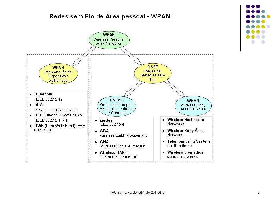 RC em ISM de 2,4 GHz RC na faixa de ISM de 2,4 GHz