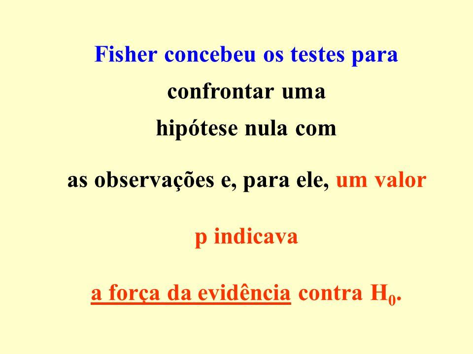Fisher concebeu os testes para confrontar uma hipótese nula com