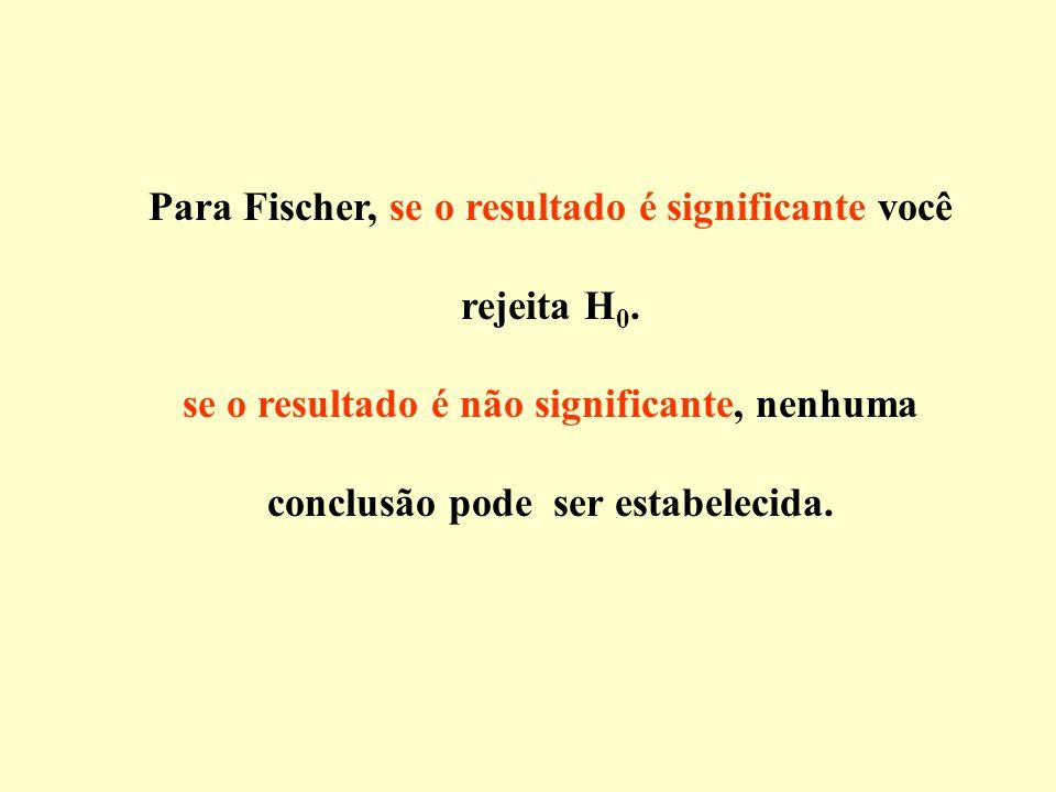 Para Fischer, se o resultado é significante você rejeita H0.