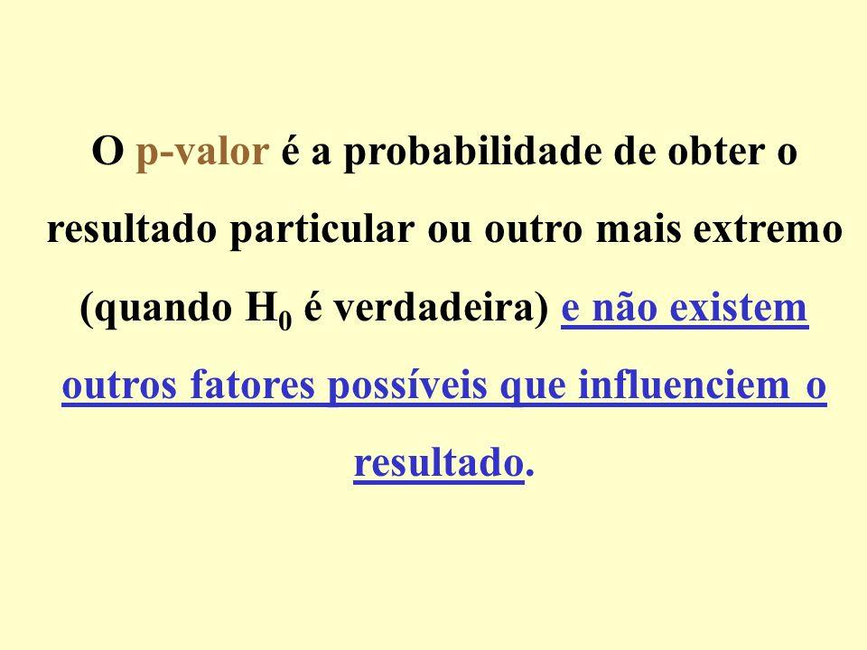 O p-valor é a probabilidade de obter o resultado particular ou outro mais extremo (quando H0 é verdadeira) e não existem outros fatores possíveis que influenciem o resultado.