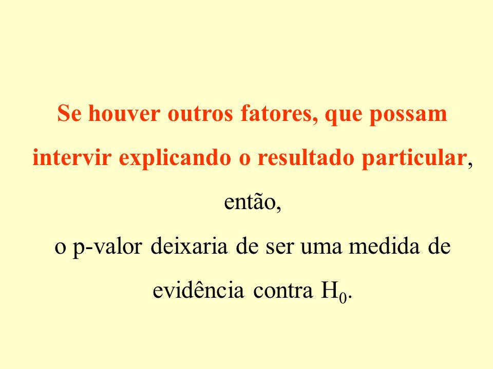 o p-valor deixaria de ser uma medida de evidência contra H0.