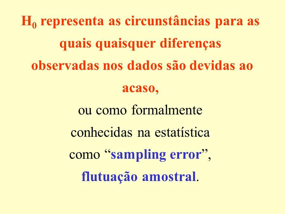 H0 representa as circunstâncias para as quais quaisquer diferenças