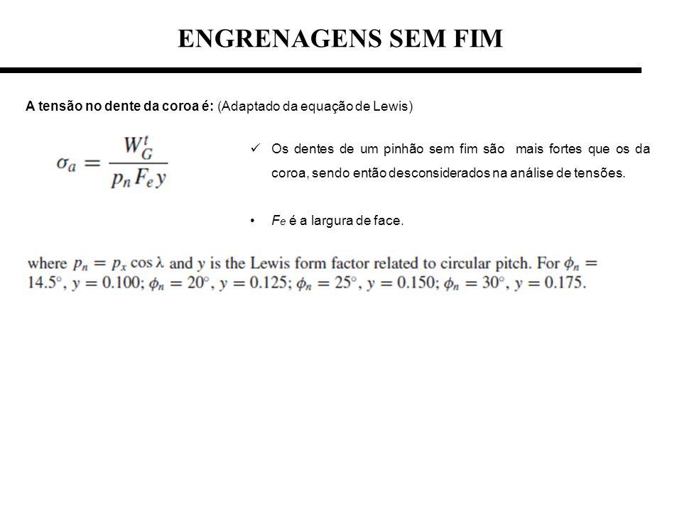 ENGRENAGENS SEM FIM A tensão no dente da coroa é: (Adaptado da equação de Lewis)