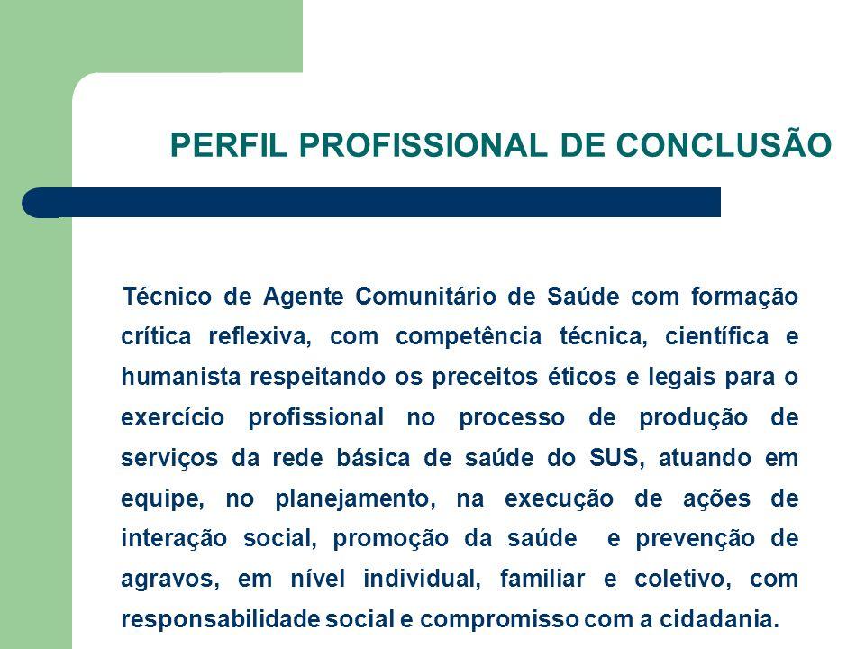 PERFIL PROFISSIONAL DE CONCLUSÃO
