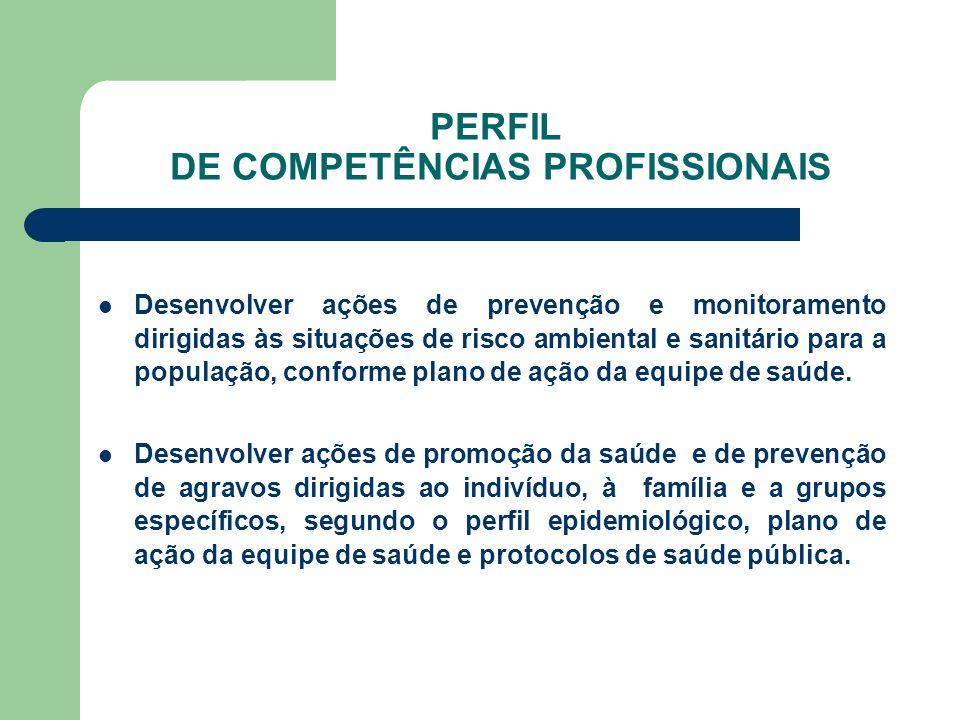 PERFIL DE COMPETÊNCIAS PROFISSIONAIS