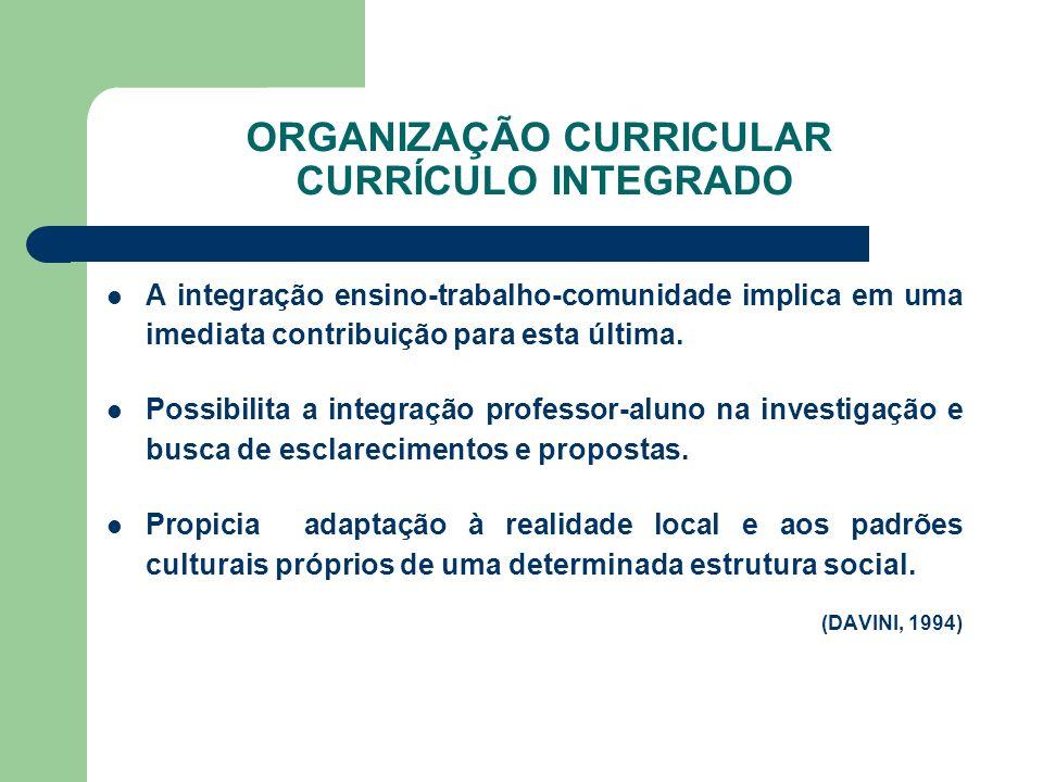 ORGANIZAÇÃO CURRICULAR CURRÍCULO INTEGRADO
