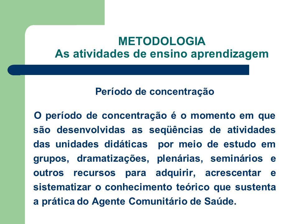 METODOLOGIA As atividades de ensino aprendizagem