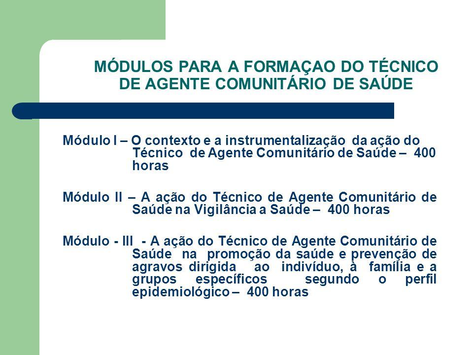 MÓDULOS PARA A FORMAÇAO DO TÉCNICO DE AGENTE COMUNITÁRIO DE SAÚDE
