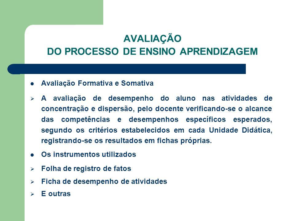 AVALIAÇÃO DO PROCESSO DE ENSINO APRENDIZAGEM