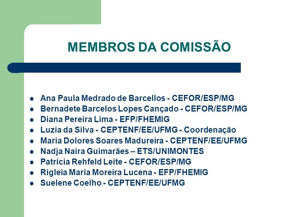 MEMBROS DA COMISSÃO Ana Paula Medrado de Barcellos - CEFOR/ESP/MG