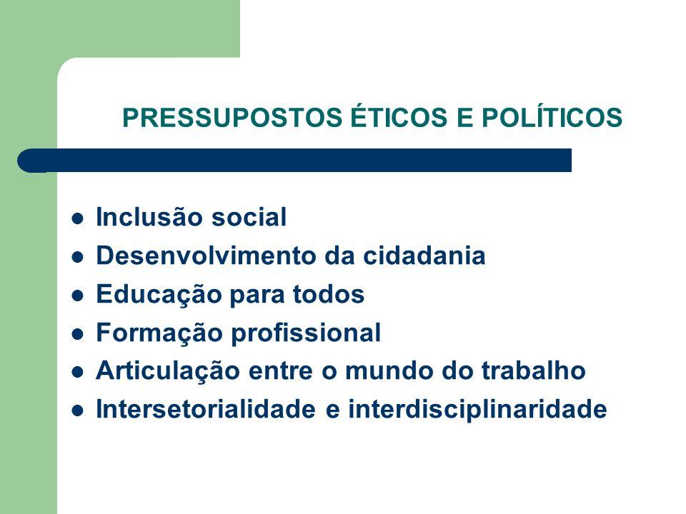 PRESSUPOSTOS ÉTICOS E POLÍTICOS
