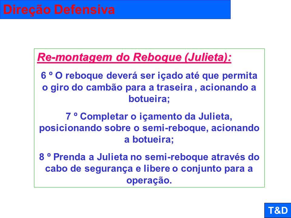 Direção Defensiva Re-montagem do Reboque (Julieta):