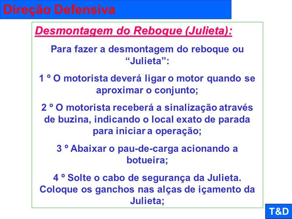Direção Defensiva Desmontagem do Reboque (Julieta):