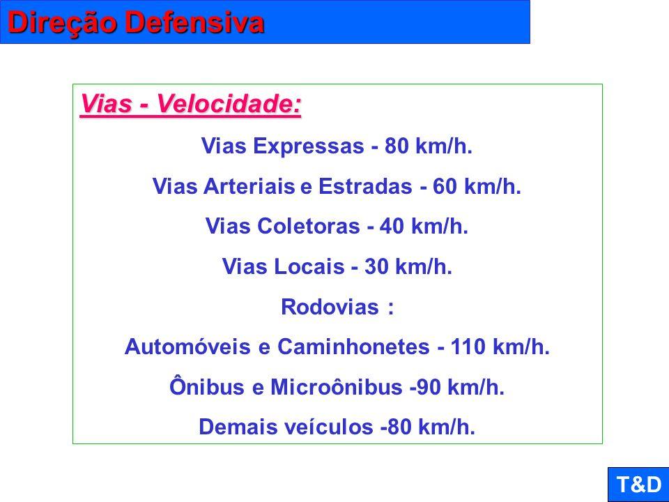Direção Defensiva Vias - Velocidade: Vias Expressas - 80 km/h.
