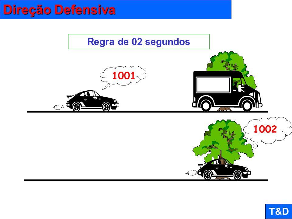 Direção Defensiva Regra de 02 segundos 1001 1002 T&D