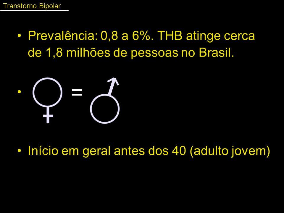 Transtorno Bipolar Prevalência: 0,8 a 6%. THB atinge cerca de 1,8 milhões de pessoas no Brasil. = Início em geral antes dos 40 (adulto jovem)