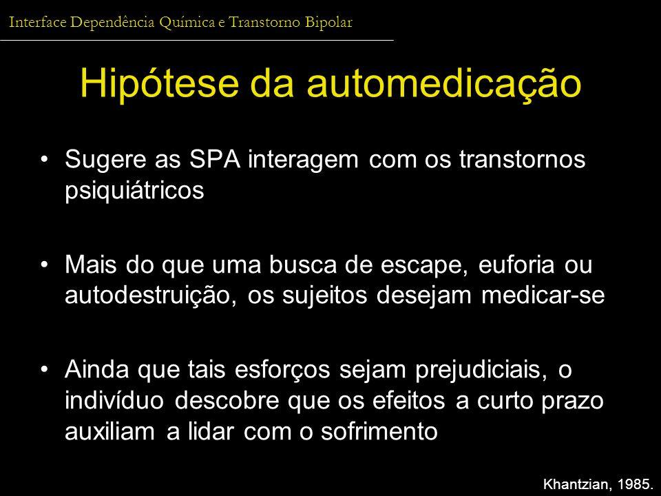 Hipótese da automedicação