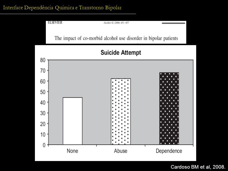 Interface Dependência Química e Transtorno Bipolar