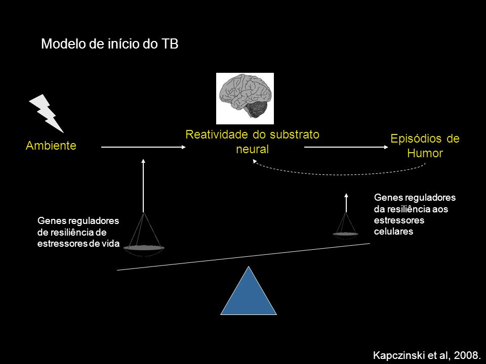 Reatividade do substrato neural