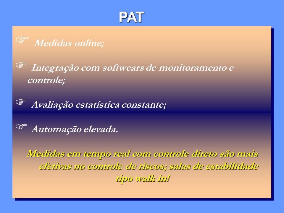 PAT Medidas online; Integração com softwears de monitoramento e controle; Avaliação estatística constante;