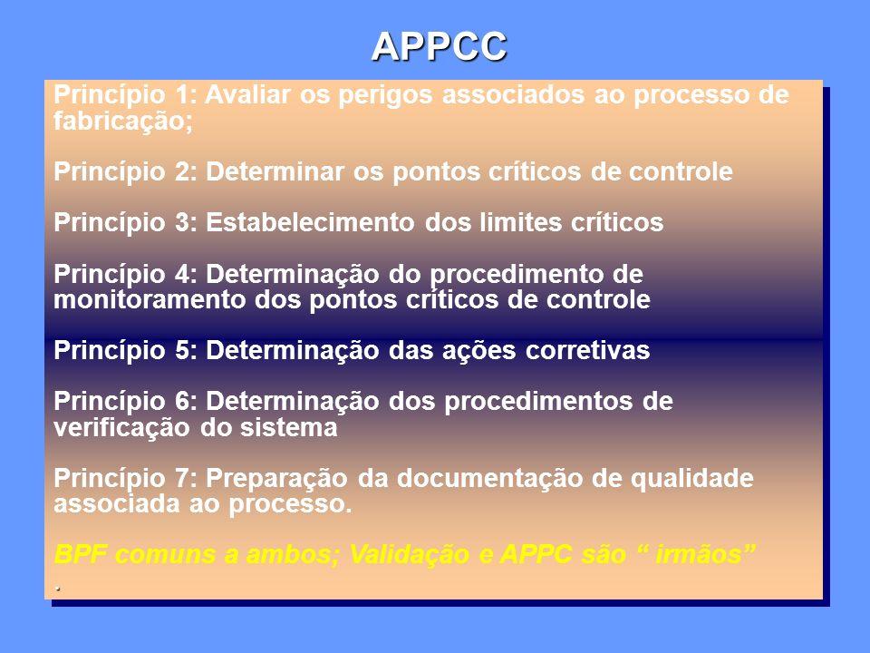 APPCCPrincípio 1: Avaliar os perigos associados ao processo de fabricação; Princípio 2: Determinar os pontos críticos de controle.