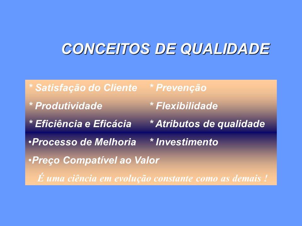 CONCEITOS DE QUALIDADE