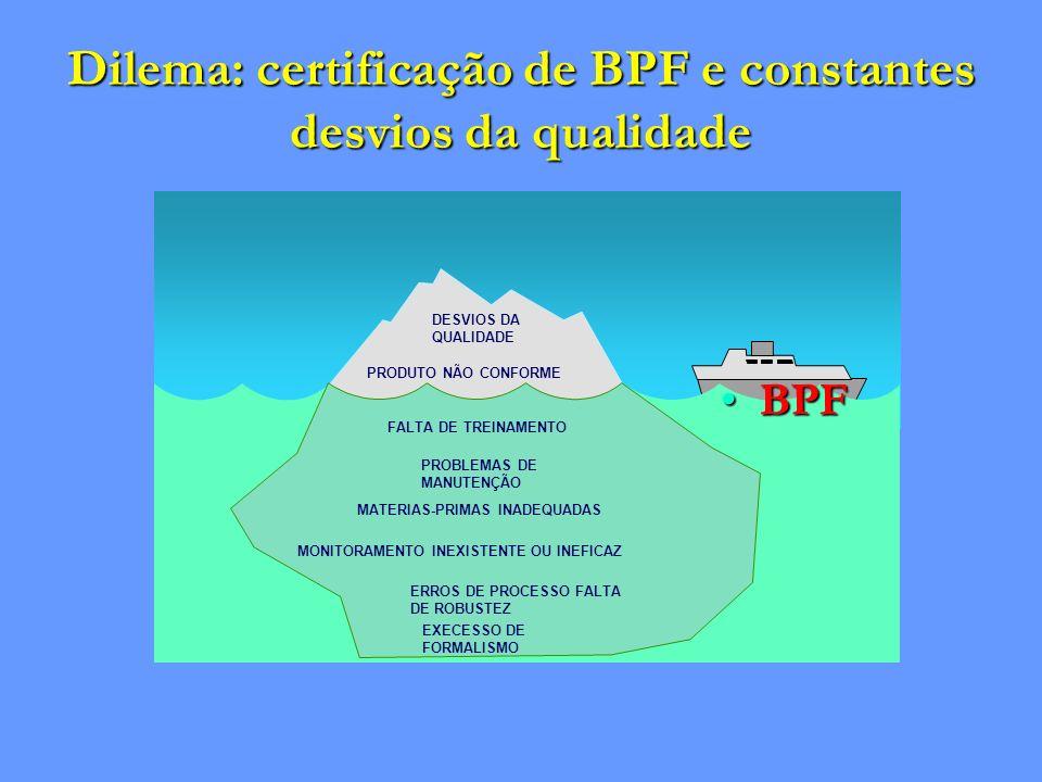 Dilema: certificação de BPF e constantes desvios da qualidade