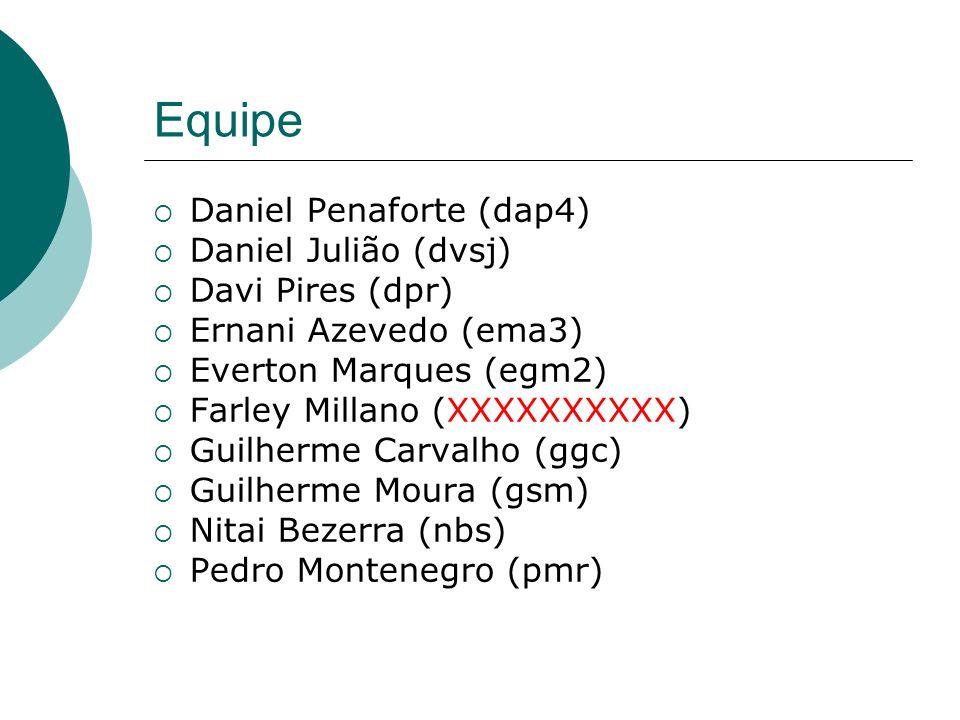 Equipe Daniel Penaforte (dap4) Daniel Julião (dvsj) Davi Pires (dpr)