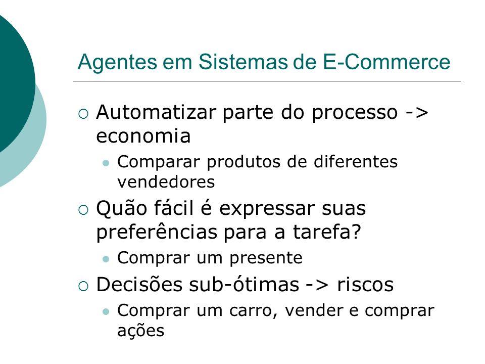 Agentes em Sistemas de E-Commerce