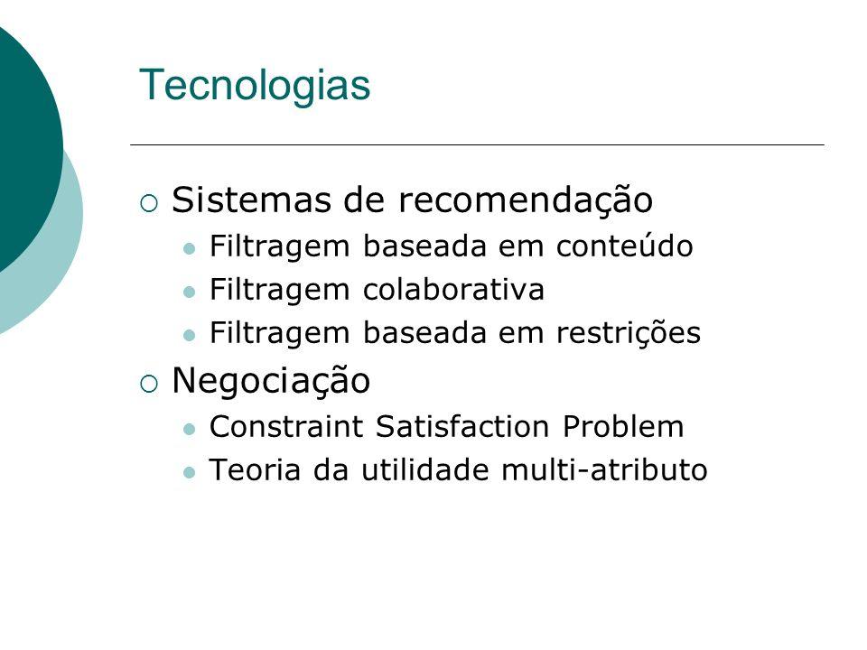 Tecnologias Sistemas de recomendação Negociação