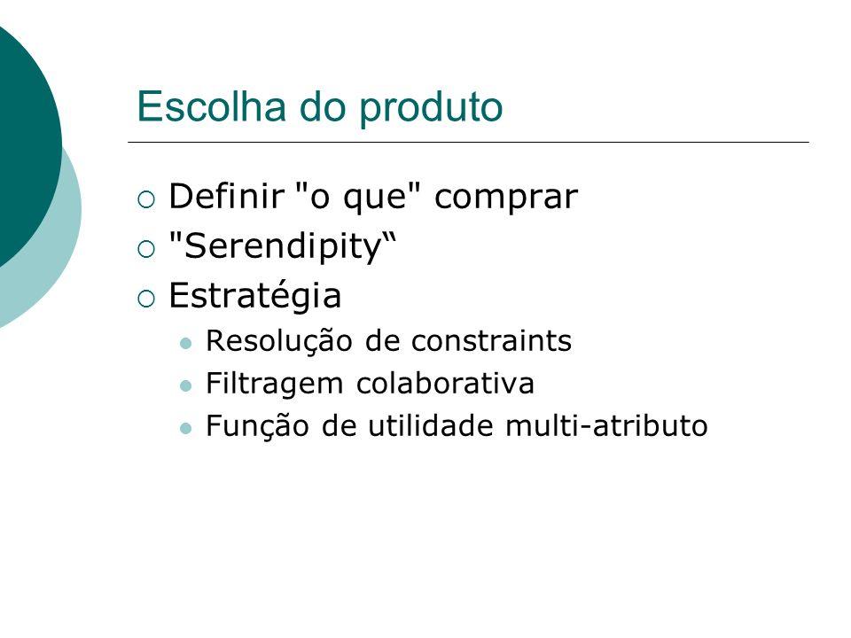 Escolha do produto Definir o que comprar Serendipity Estratégia