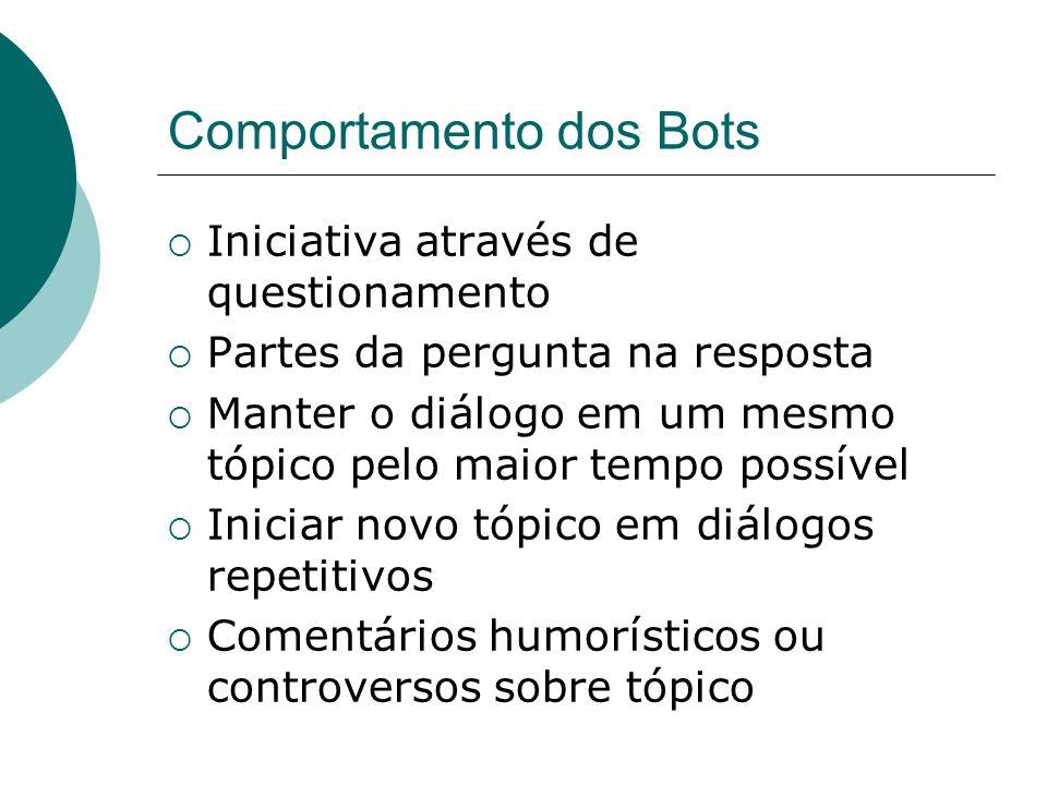 Comportamento dos Bots