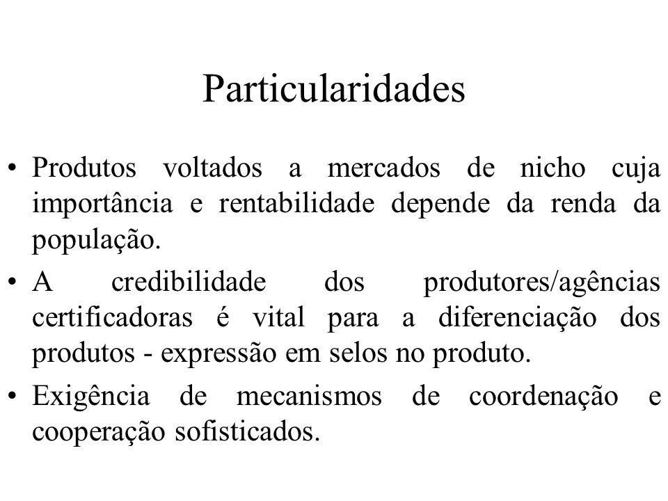 Particularidades Produtos voltados a mercados de nicho cuja importância e rentabilidade depende da renda da população.