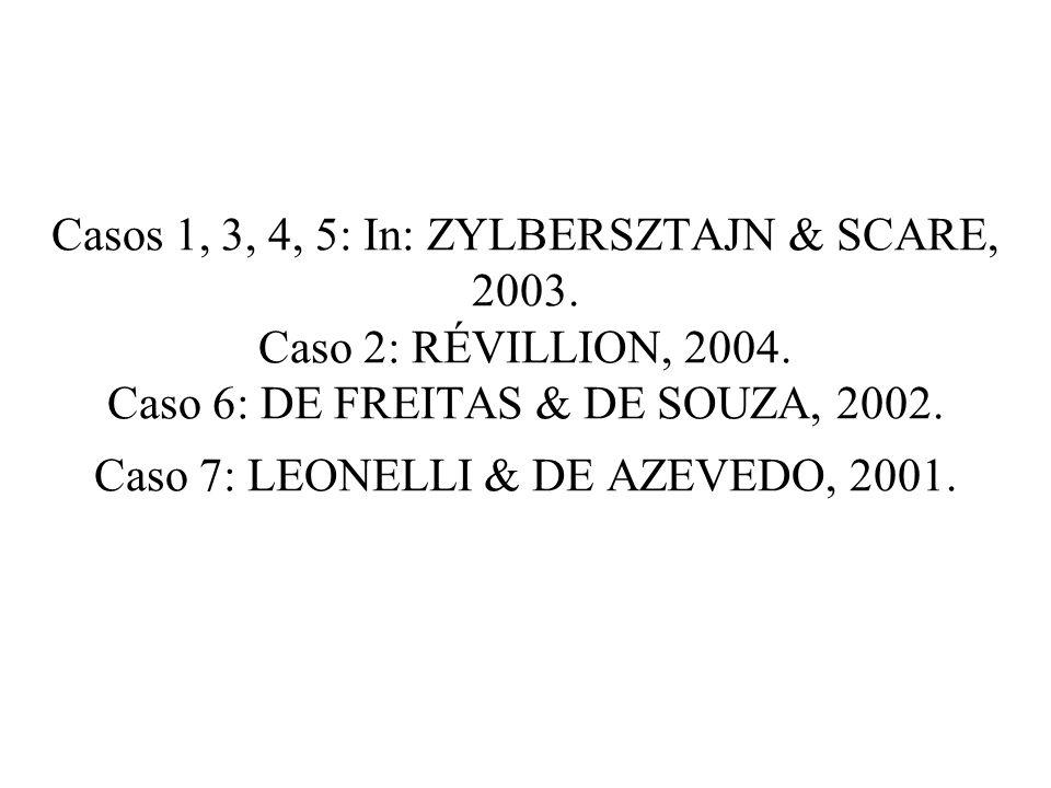 Casos 1, 3, 4, 5: In: ZYLBERSZTAJN & SCARE, 2003