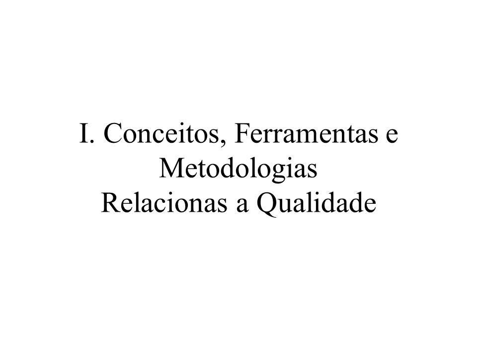 I. Conceitos, Ferramentas e Metodologias Relacionas a Qualidade