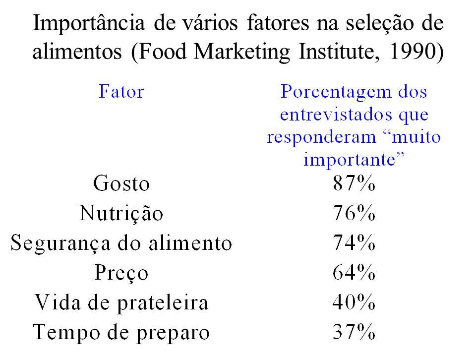 Importância de vários fatores na seleção de alimentos (Food Marketing Institute, 1990)