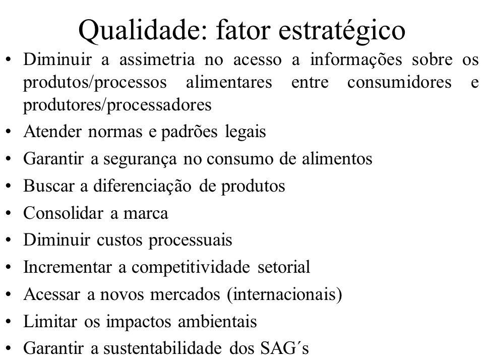 Qualidade: fator estratégico
