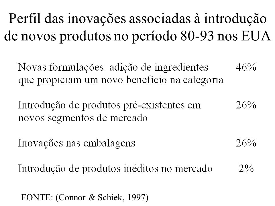 Perfil das inovações associadas à introdução de novos produtos no período 80-93 nos EUA