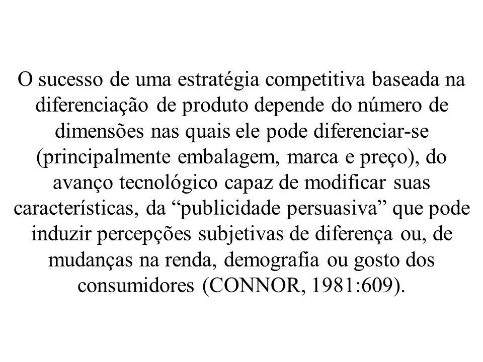 O sucesso de uma estratégia competitiva baseada na diferenciação de produto depende do número de dimensões nas quais ele pode diferenciar-se (principalmente embalagem, marca e preço), do avanço tecnológico capaz de modificar suas características, da publicidade persuasiva que pode induzir percepções subjetivas de diferença ou, de mudanças na renda, demografia ou gosto dos consumidores (CONNOR, 1981:609).