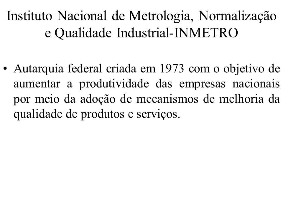 Instituto Nacional de Metrologia, Normalização e Qualidade Industrial-INMETRO