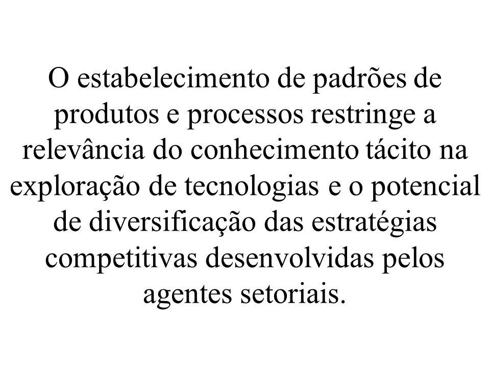 O estabelecimento de padrões de produtos e processos restringe a relevância do conhecimento tácito na exploração de tecnologias e o potencial de diversificação das estratégias competitivas desenvolvidas pelos agentes setoriais.