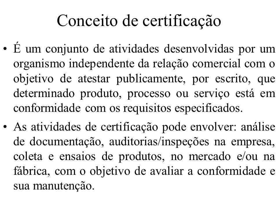 Conceito de certificação