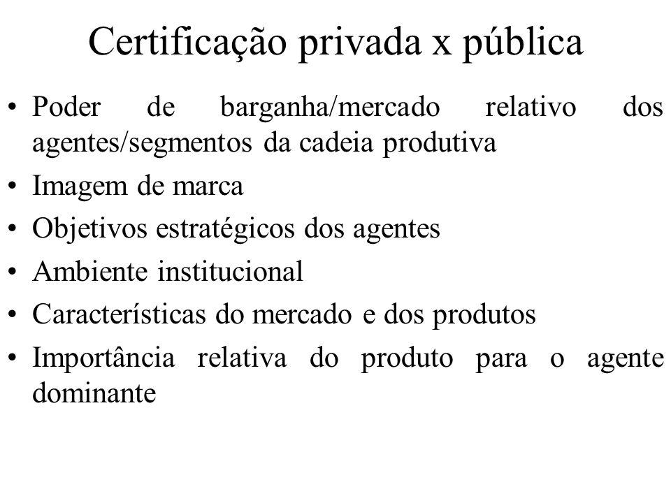 Certificação privada x pública